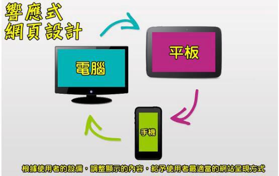 目前移动亚博体育手机客户端最好的解决方案,就是响应式网页设计