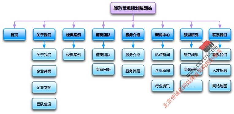 亚博体育手机客户端规划专题-亚博体育手机客户端结构规划